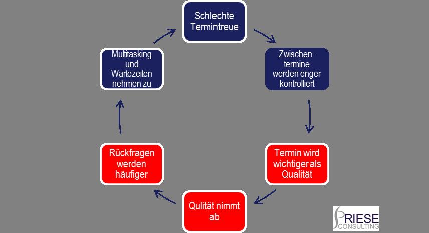 tk-terminkontrolle-2